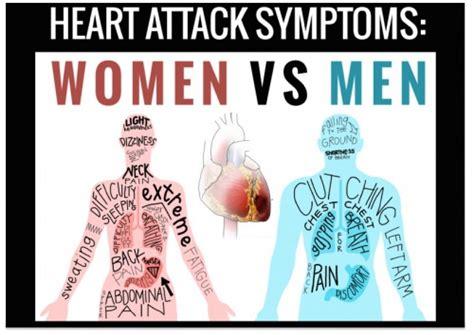 crossdresser signs symptoms in men herbal health when the heart attacks warning signs for men and women