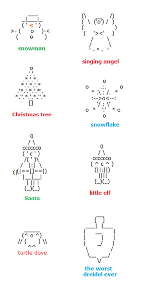 christmas tree text symbol keyboard characters are from mars