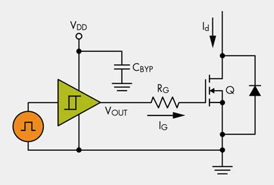 choosing mosfet gate resistor how to optimize the gate drive design for high voltage mosfets electronic products