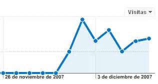 google imagenes uñas google indexa las im 225 genes de blogger vagabundia