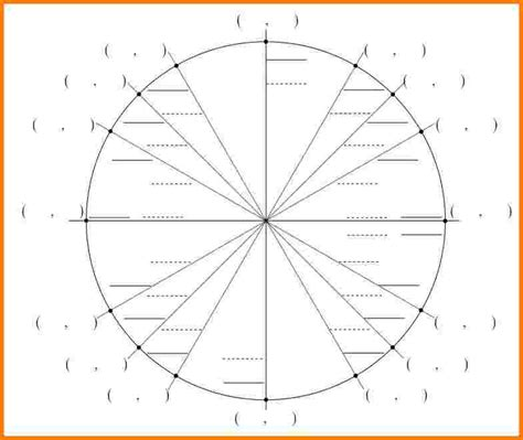 pin formula sheet word pdf blank unit circle completed on