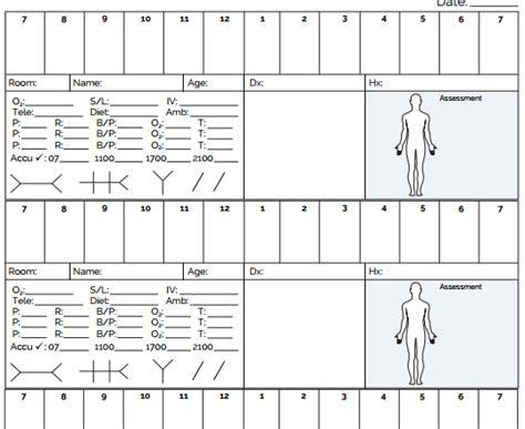 nursing brains template the ultimate nursing brain sheet database 33 report