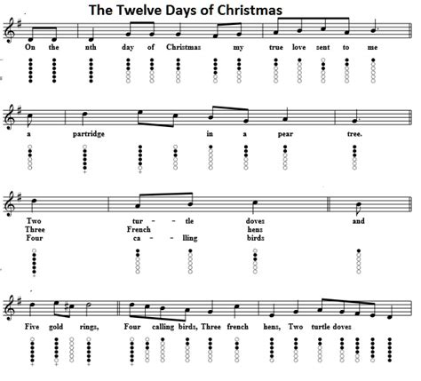 the twelve days of the twelve days of christmas tin whistle sheet music irish folk songs