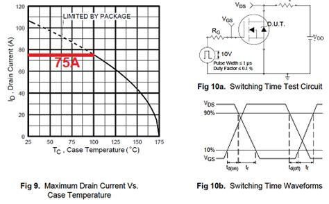 bd139 transistor characteristics tip31 transistor equivalent electronic components
