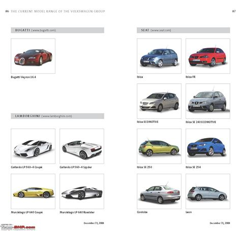 volkswagen cars list complete list of vw s models sold worldwide team bhp