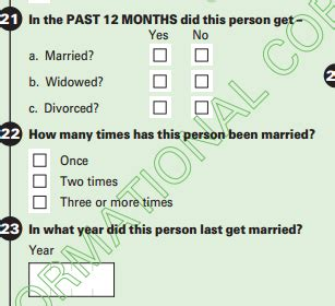 How Many Years Did The Recorded Marriage Last For Marriage Data It S Complicated Learning Source An Opennews Project