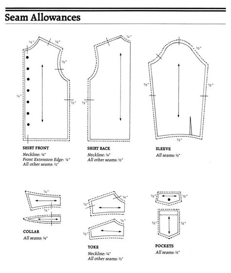 pattern drafting meaning pattern drafting for shirt google search pattern