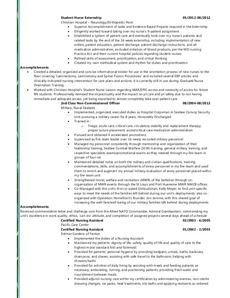 Nursery Resume Summary 2015 Rn Resume Summary And Resume