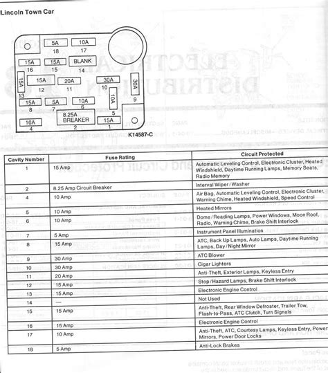 how to wire a car fuse box 26 wiring diagram images