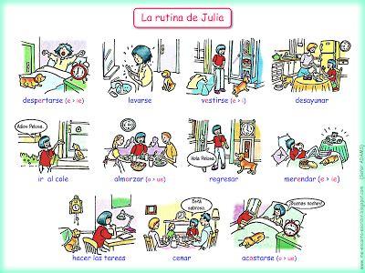 imagenes verbos reflexivos me encanta escribir en espa 241 ol verbos reflexivos