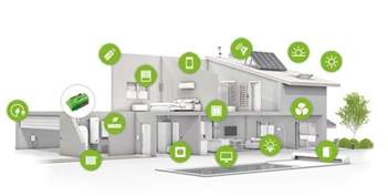 intelligent home smart house intelligent home with of things