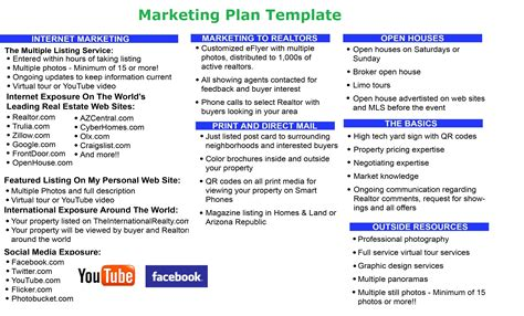 marketing plans template marketing plan tasko consulting