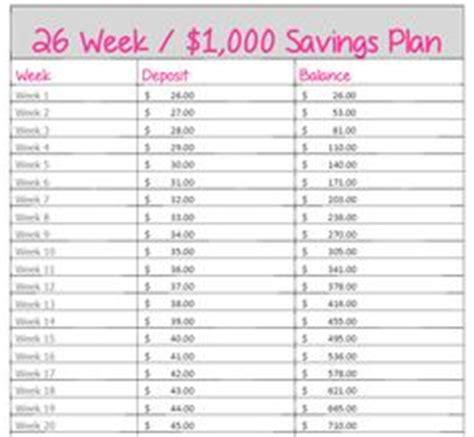 12 week money saving challenge + tips to save money