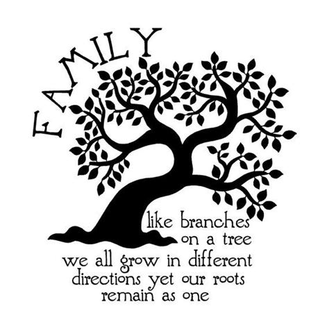 Are You A Branch On Our Family Tree Us History | new family like branches on a tree we all grow in