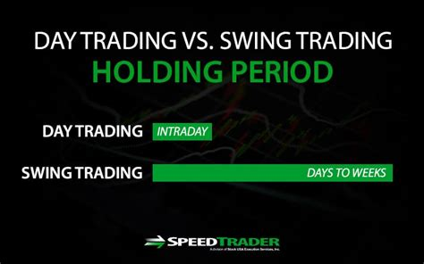 swing trading definition what is swing trading definition the strategies you