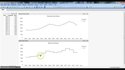 qlikview graphs tutorial qlikview tutorial qlikview charts how to create step