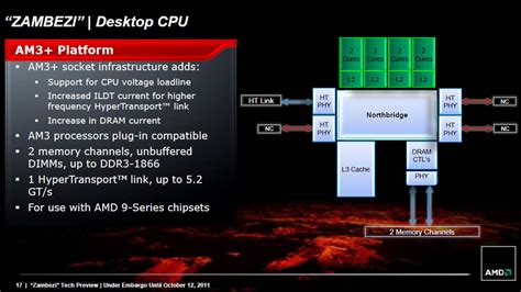 best socket am3 processor amd fx 8150 quot fx bulldozer quot processor review gigabyte ga