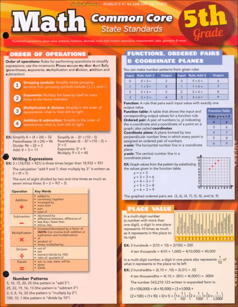 Common Standards Math 5th Grade Worksheets by Math Common State Standards 5th Grade Study