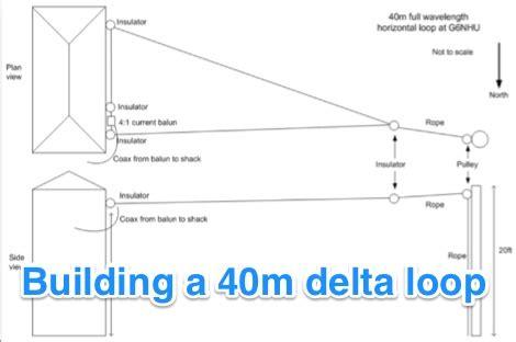 80 Square Meters 40m delta loop