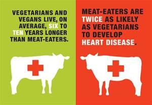 health benefits vegan diet benefits health
