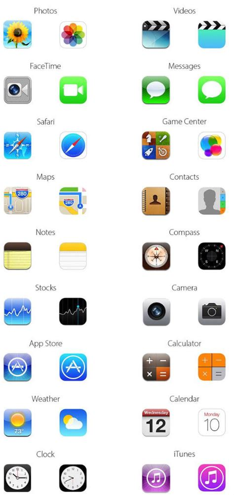 apple to start bigger iphones next month here s what your iphone will look like in a few months