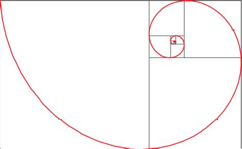 Golden Section Spiral by Mr Randall S Classroom Primary
