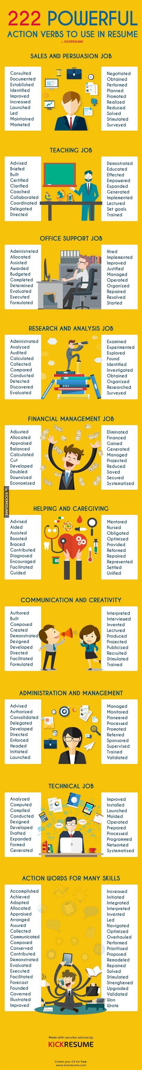 verbs to put on a resume kantosanpo com