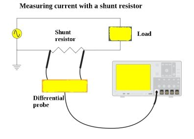 how to measure current through a resistor basics of measuring current with an oscilloscope voltage probe