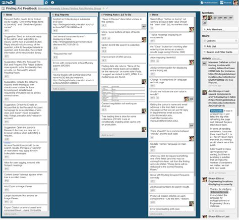 the code4lib journal processing government trello workflow 28 images beyond pivotal tracker