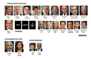 obama cabinet members 2008 will president barack obama be the and last black