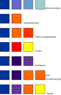 blue and red color combination khung trời mơ c 249 ng bạn x 226 y tổ ấm trang 2
