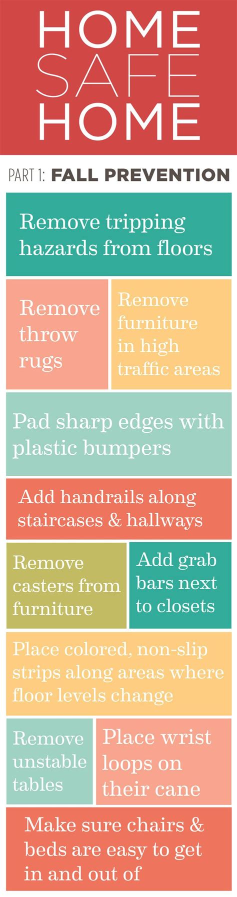 home tips 29 best images about level 1 fw fall prevention programs