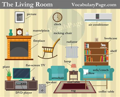Dining Room Vocab In 1000 Ideas About Preposition Activities On