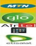 Glo Credit Transfer Format How To Transfer Credit On Mtn Glo Airtel Etisalat Mobile Network