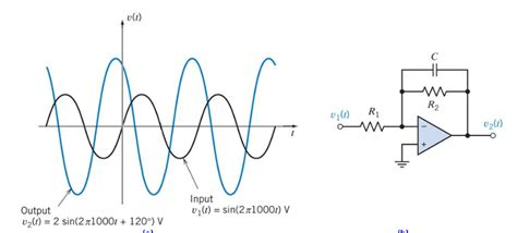 integrator circuit phase integrator phase shift