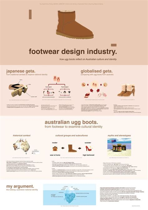 skillfeed graphic design layout bootc the 25 best australian ugg boots ideas on pinterest ugg