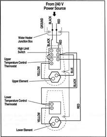 wiring diagram for rheem water heater the with techunick biz