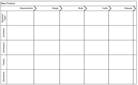 Calendar Flowchart Template