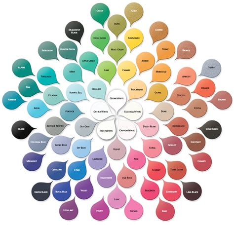 cool color names warm vs cool colors what s your stenciling preference
