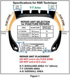 Truck Tire Repair Guidelines Rema Tip Top America Inc Technical Information Trm