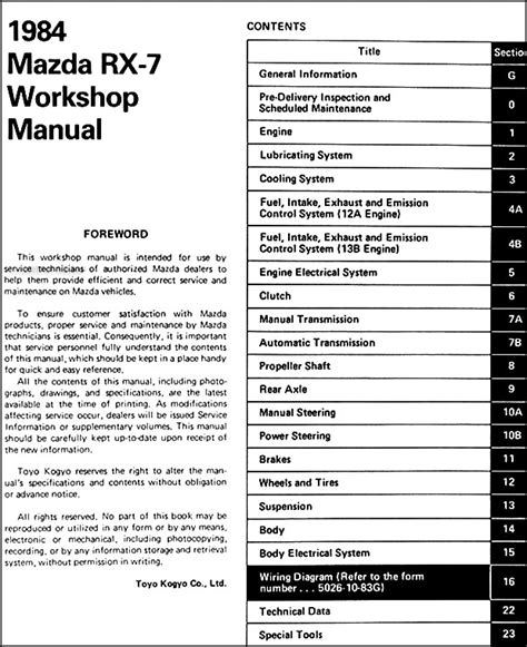 car repair manuals online pdf 2006 mazda rx 8 navigation system service manual pdf 1984 mazda rx 7 transmission service repair manuals 1984 mazda rx 7