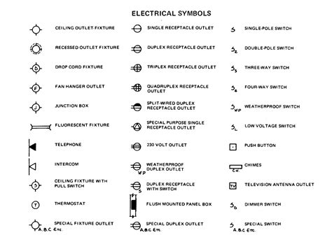 electrical house plan symbols rough electric wholesteading com