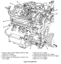 chevy s10 crankshaft sensor location get free image about wiring diagram