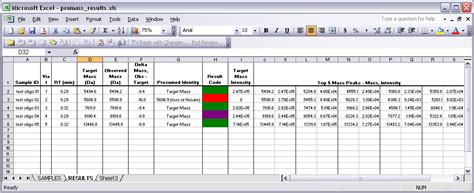 using the excel summary reporting feature