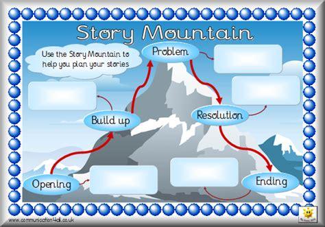 story mountain worksheet new calendar template site