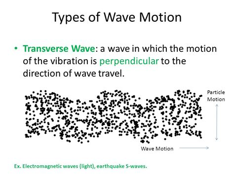 What Type Of Wave Is A Light Wave by Waves Ppt