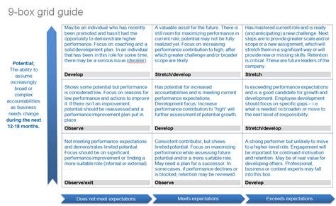 Succession Planning Template   lisamaurodesign
