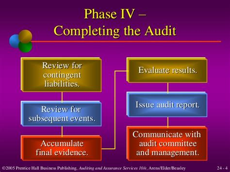 Auditing And Assurance Services 16e Arens completing the audit
