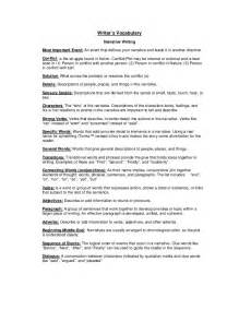 Essay Writing Phrases by Essay Writers Vocabulary