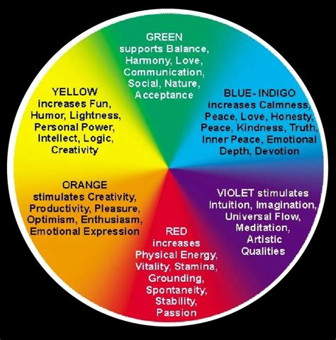 moods of colors what do the colors of a mood ring stand for beautiful